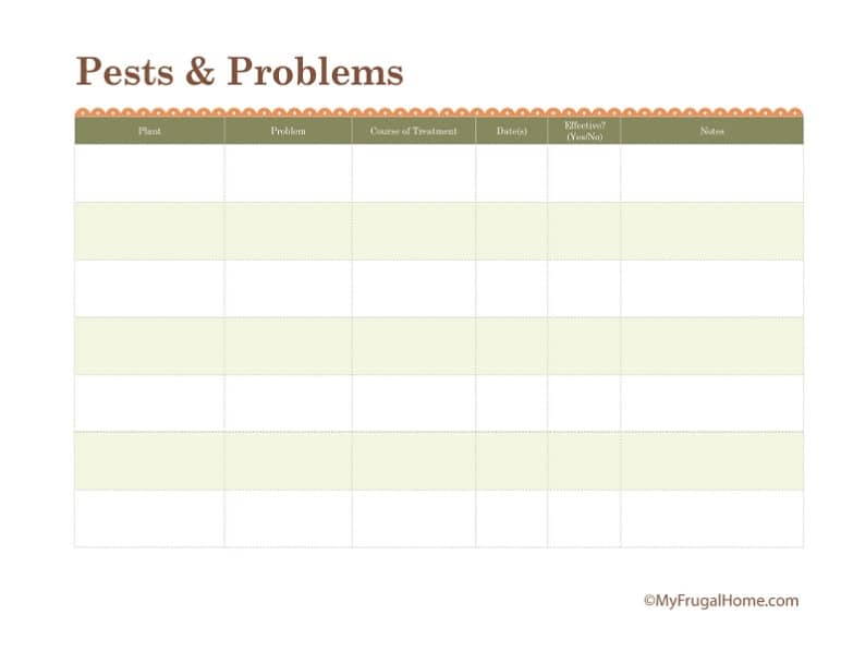 Garden Pests & Problems Printable