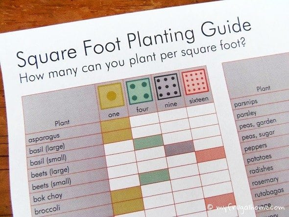 Square foot planting guide for Garden planning guide