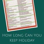 Holiday Leftovers Shelf Life Printable