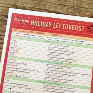 How Long Can I Keep Holiday Leftovers?