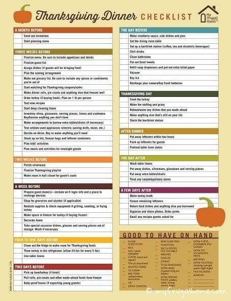 Thanksgiving Dinner Checklist