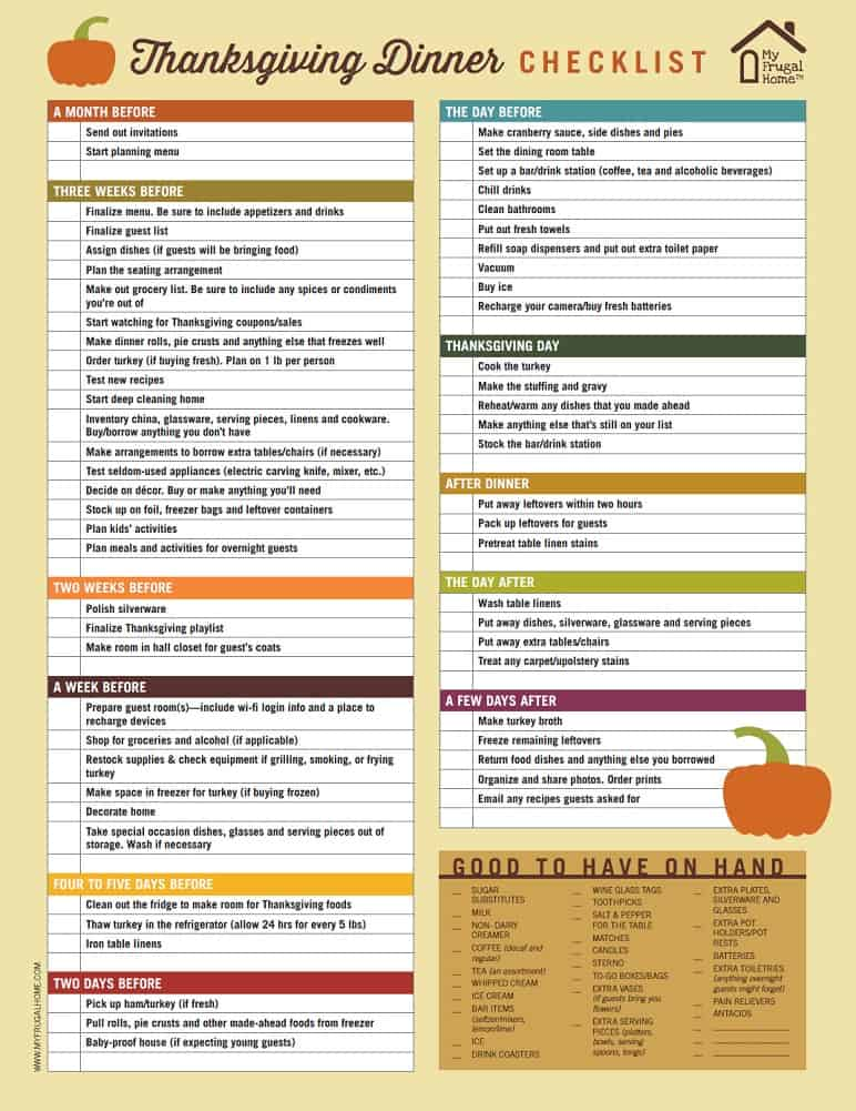 Screen Shot of Printable Thanksgiving Dinner Checklist