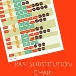 Printable Pan Substitution Chart