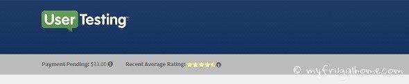 UserTesting Rating