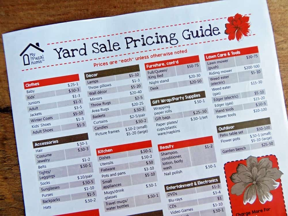 graphic about Printable Garage Sale Price List titled Printable Backyard Sale Pricing Lead