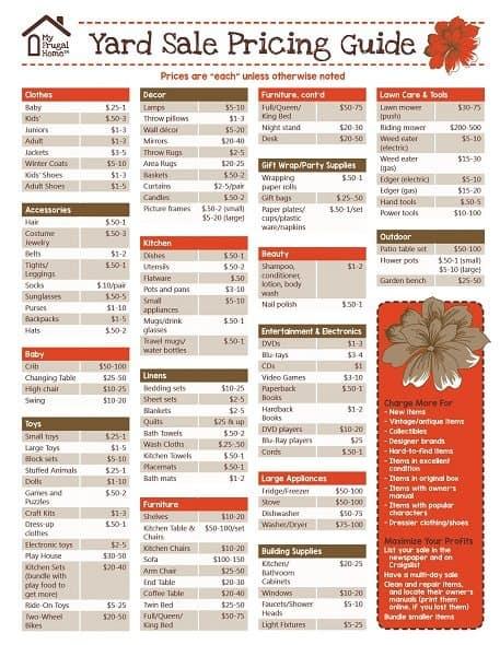 Yard Sale Pricing Guide Screen Shot