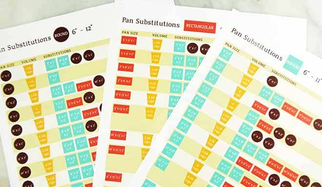 Printable Pan Substitutions Chart