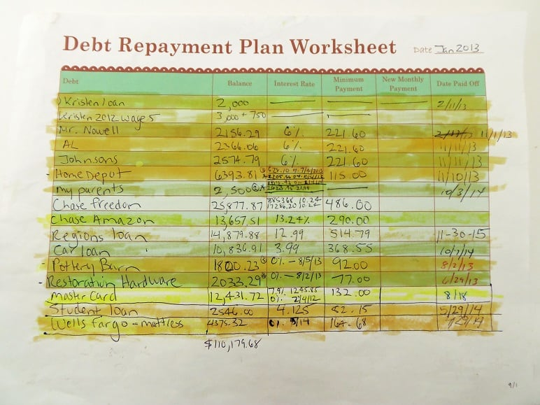 Our Debt Repayment Plan