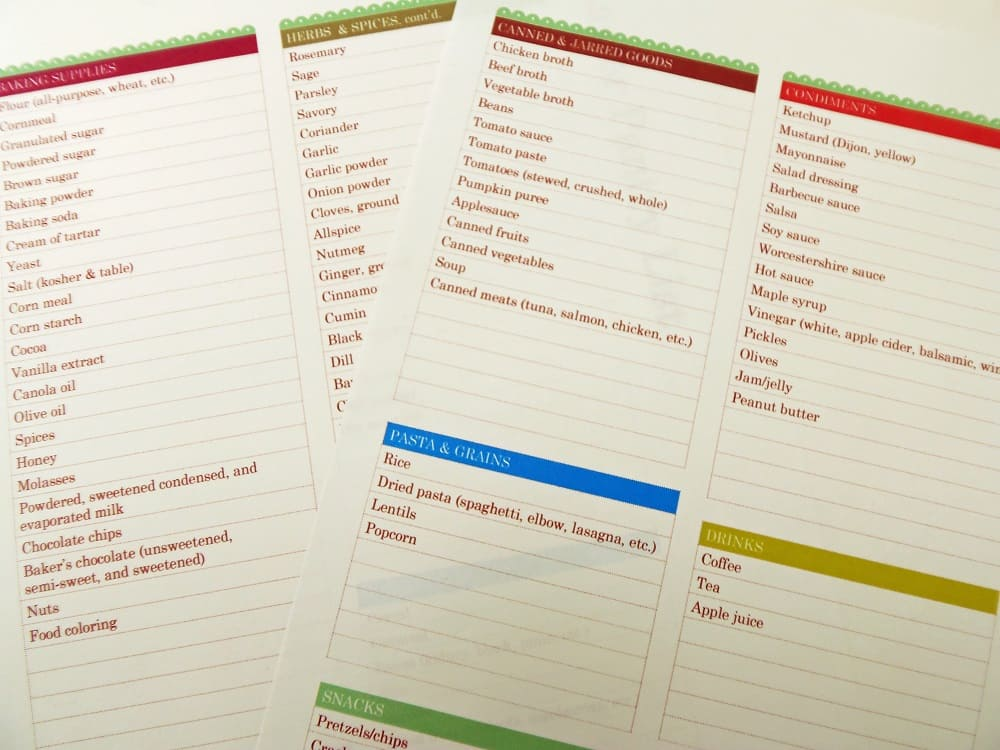 graphic about Printable Pantry List called No cost Printable Pantry Find out Checklist